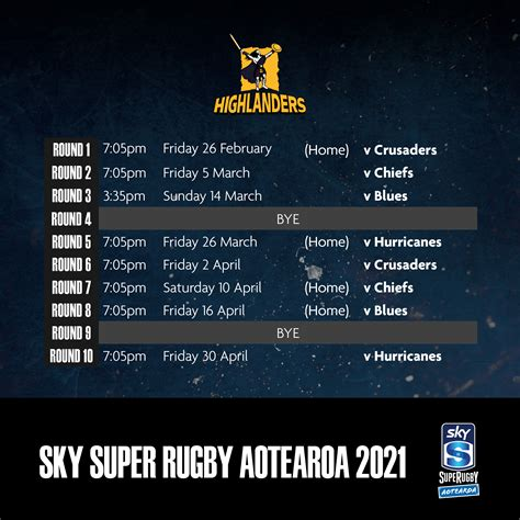 Round 1 round 2 round 3 round 4 round 5 round 6 round 7 round 8 round 9 round 10 semi final final. Highlanders to kick of 2021 Sky Super Rugby Draw - My ...