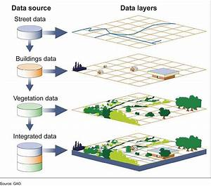 GIS (geographic information system) - National Geographic ...