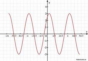 Nst Berechnen : untersuchen sie f x 3sin 1 2x im intervall 6 5 auf ~ Themetempest.com Abrechnung