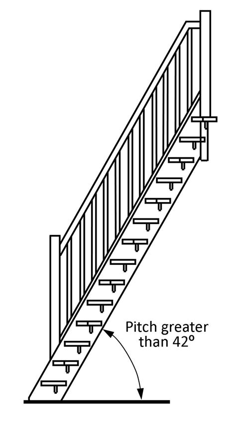 Winder Staircase Regulations by Building Regulations Explained