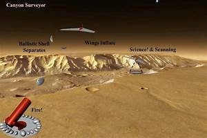 Wish List: Best Proposed Robotic Missions to Other Planets ...