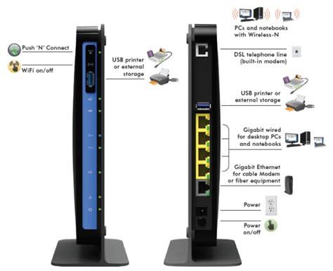 Dsl Modems & Routers
