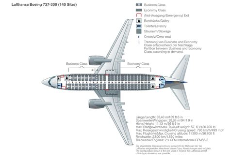 boeing 737 plan sieges boeing 737 300 seating chart images