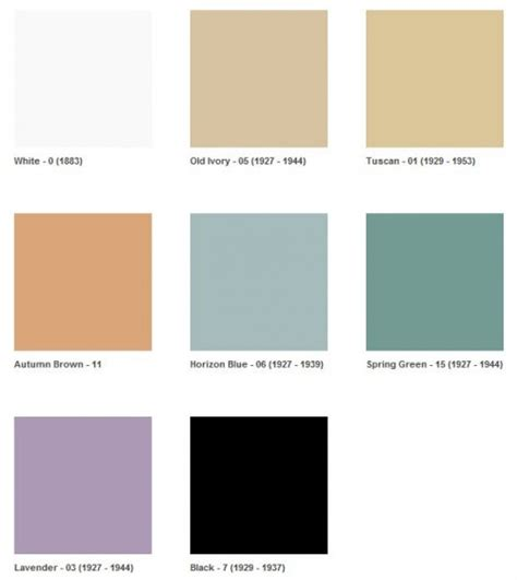 The First Colors For Bathroom Fixtures  Kohler Introduces