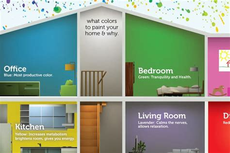 101 Catchy Interior Design Slogans And Advertising