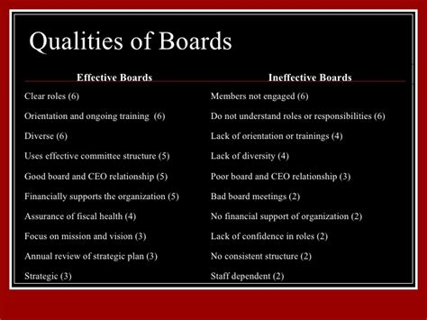leadership role  nonprofit boards