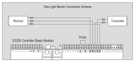 Safety Sensor Wiring Diagram by Es200 Wiring Diagram Connection Scheme