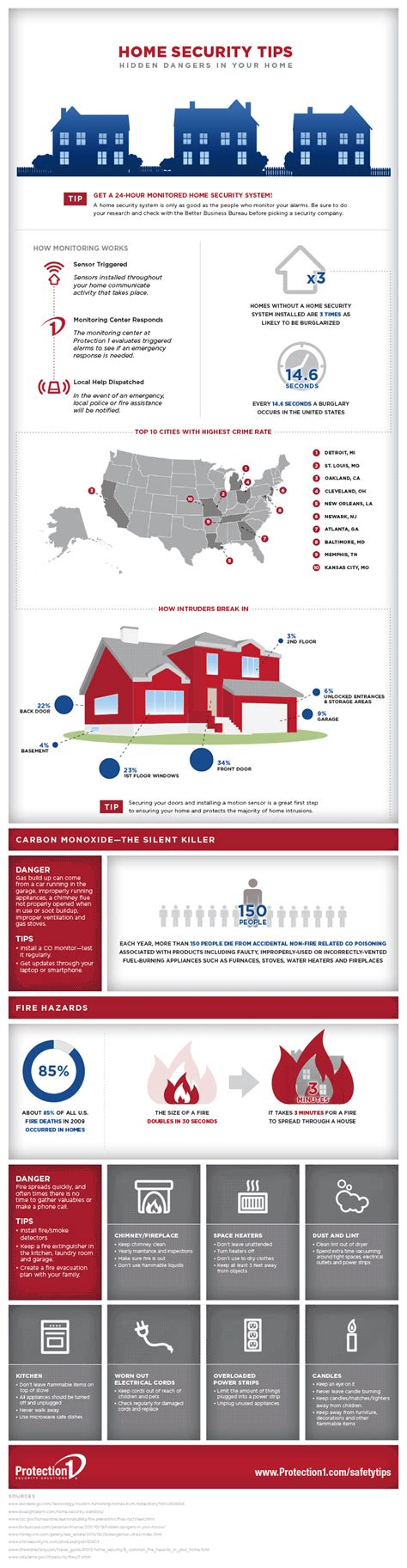 home security tips    safe infographic