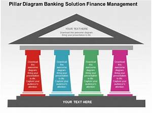 Pillar Diagram Banking Solution Finance Management Flat