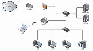 Networking - Setting Up Small Business Network