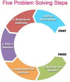 Problem Solving Decision-Making