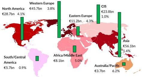 What Is World by Sci Study Forecasts Upturn In Global Rail Market