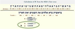 Pi And The Bible Bible Gematria