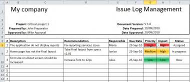 Sales Call Report Template Excel Items Issue Log Template With Sle Data Excel Templates