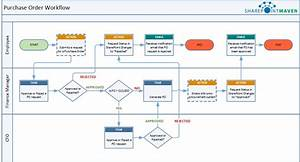 4 Things To Do Before Creating A Workflow In Sharepoint