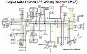 Lifan 125 Engine Wiring Diagram