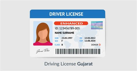 How To Apply For Dl In Gujarat