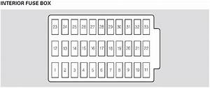 Wiring Diagram Database  2004 Honda Accord Fuse Box Diagram
