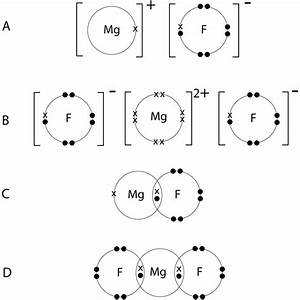 Electron Dot Diagram For Magnesium