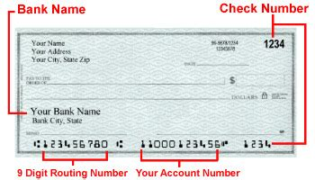 check transit number routing number knowledge