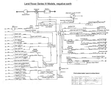 land rover series 2a wiring diagram negative earth 50