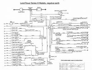Land Rover Series Iii Wiring Harness    Timeforce Cristiano