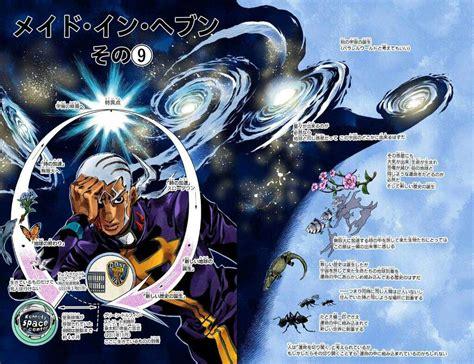 Jojos Adventure All Battle Kujou Jotarou Blue Hair Anime Costume Jjba Villain Stands Ranked Anime Amino