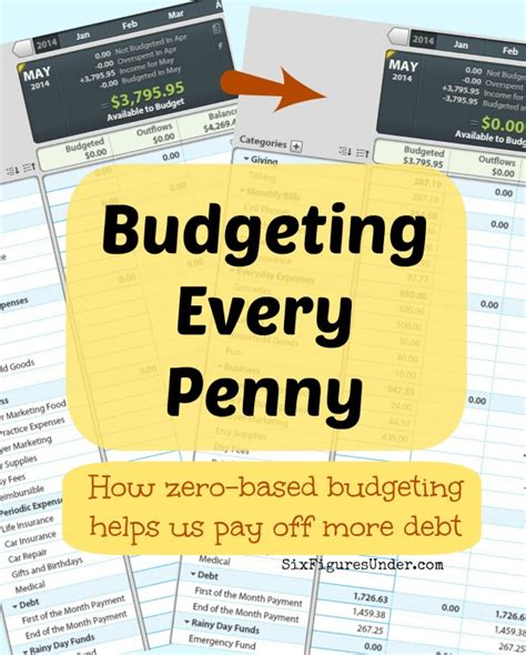 Budgeting Every Penny How Zerobased Budgeting Helps Us. Sample Of Formal Lab Report Format. Personal Loan Repayment Schedule Template. Literature Review Cover Page Template. Avery Ready Index Template. Project Completion Certificate For College Template. Cube Template Pdf. Appeal Letter For Insurance Claim. Sample Appeal Letter For Rejected Application