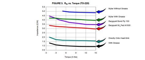 type 44 heat sink compound antique radio forums view topic transistor heat sink