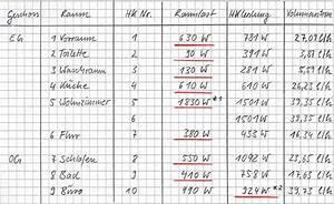 Heizkörperleistung Berechnen : hydraulischen abgleich selber machen schritt 5 volumenstrom berechnen haustechnik verstehen ~ Themetempest.com Abrechnung