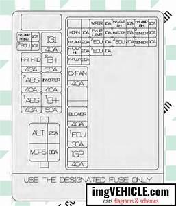 Kia Rio Iii Ub Fuse Box Diagrams  U0026 Schemes