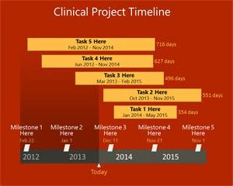 training timeline powerpoint template