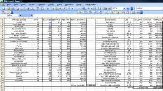 Excel Sheet Templates Excel Inventory Spreadsheet Templates Images