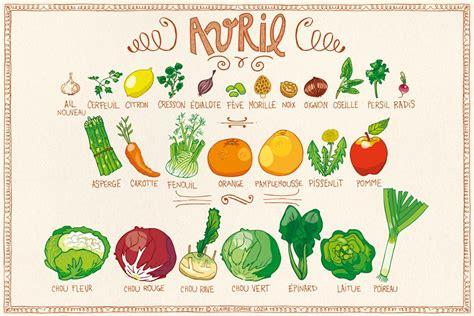 cuisine de saison septembre calendrier fruits et légumes avril je cuisine en couleurs