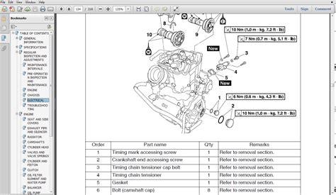 Xt225 Parts Diagram