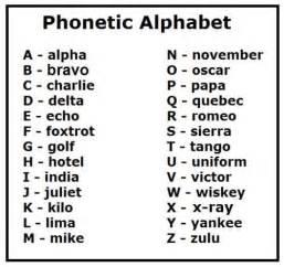 alpha bravo charlie Alphabets Pinterest Phonetic