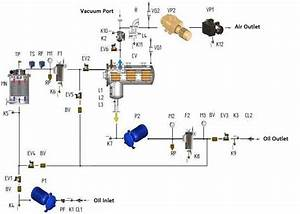 Transformer Oil Purification Plant Cmm 1  6