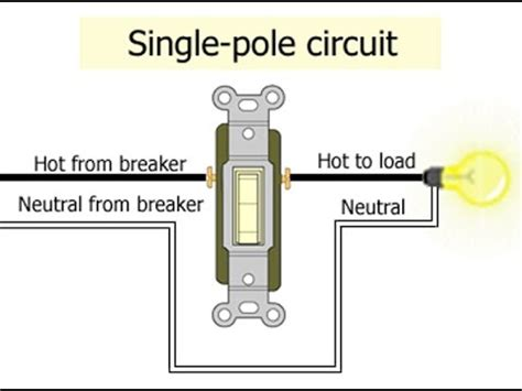 installing a single pole light switch how to install a light switch single pole step by step youtube