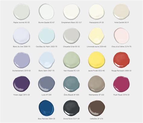 Peinture Chambre à Coucher - les tendances couleur 2016 selon benjamin colobar