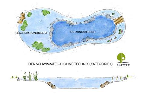 Schwimmteich Ohne Pumpe by Schwimmteiche Platter Gartenwelt Garten Und Landschaftsbau