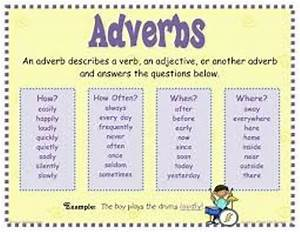 Spanish Parts Of Speech Chart 10 Facts About Adverbs Fact File