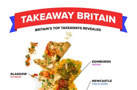 britains favourite takeaway chinese tops  list