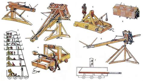 siege warfare siege weapons pixshark com images galleries