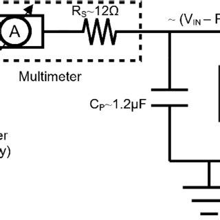 Measured Unloaded Voltage Transfer Characteristic