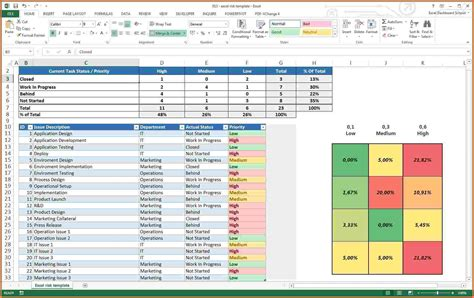 project tracking excel spreadsheet excel spreadsheets