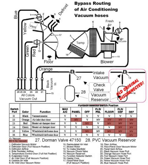 2003 E350 Ac Diagram by Easy Cheap Fix For Ford Defrost Vent Problems Ford
