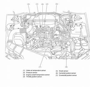 Wiring Diagram Subaru Outback 2005