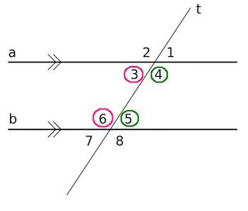 Sameside Interior Angles Definition & Theorem Video