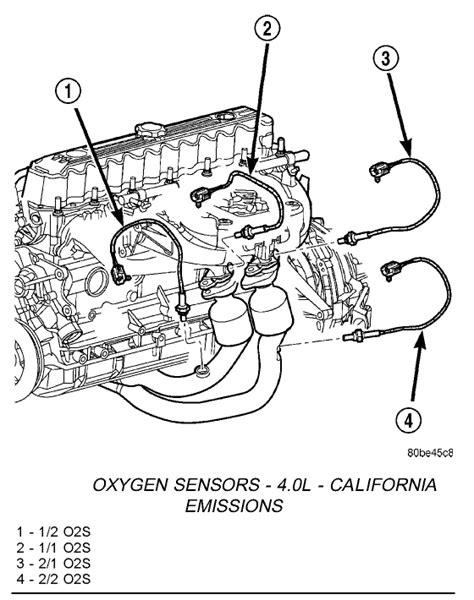 jeep lthe upstream oxygen sensors iobdii