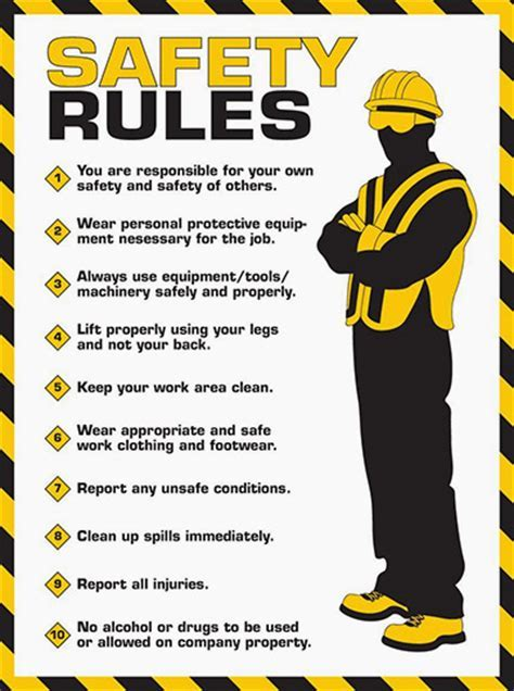 Electrical Safety Checklist Cheat Sheet by Davidpol